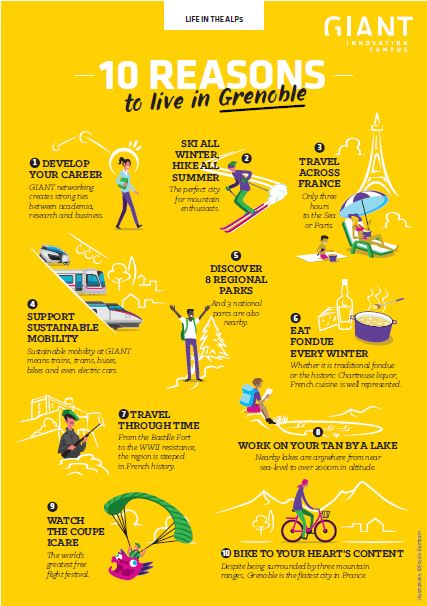 10-reasons-to-come-in-Grenoble.jpg